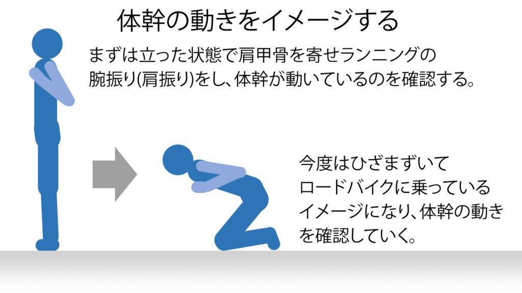 ロードバイクに体幹を使うためのイメージトレーニング