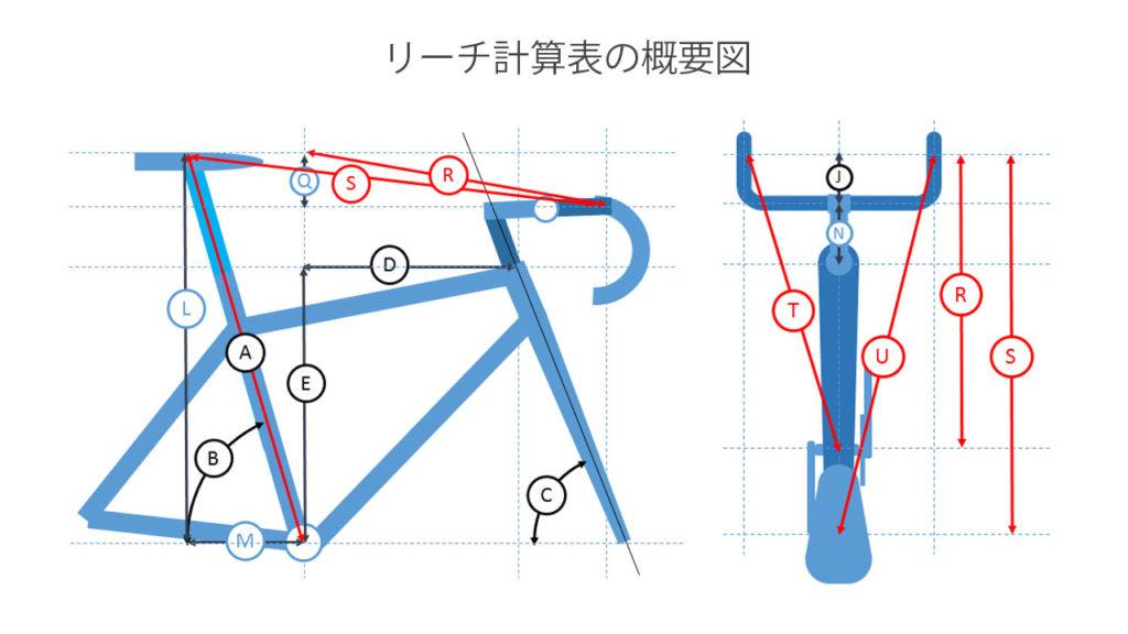 リーチ計算の概要イメージ スペーサー、ステム、ハンドルも考慮してみました