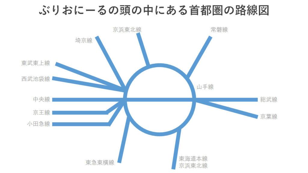 ぶりおにーるの頭の中にある首都圏鉄道路線図