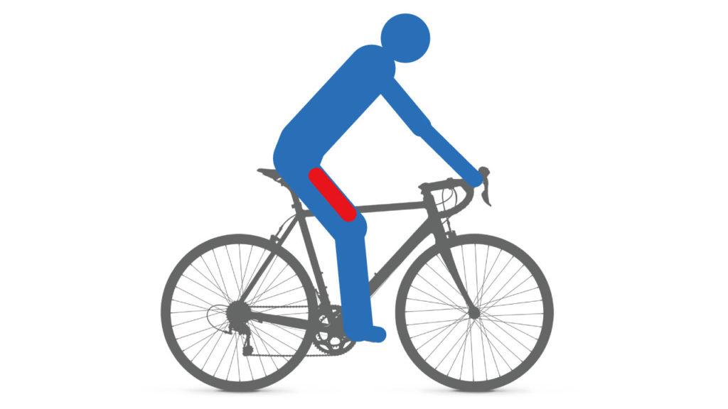 踏むと太腿の筋肉を使う