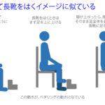 椅子に座って長靴をはくイメージがペダリングに似ている